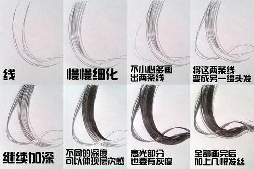 头发卡通装饰图案