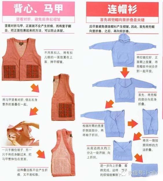 【实用】史上最全衣服叠法