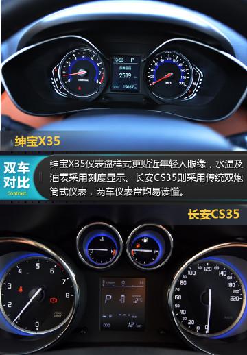 亲民紧凑SUV你会怎么选?绅宝X35对比长安CS35