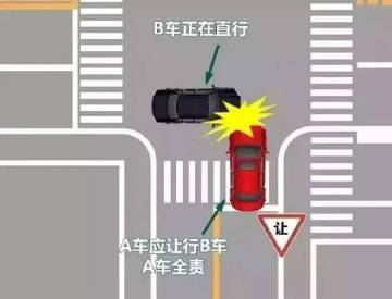 直行车了不起?这五种情况出了事故照样负全责!