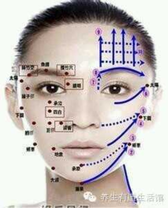 我们的皮肤也是一样,面部骨空拉筋就相当于给皮肤松土,只有把气血瘀