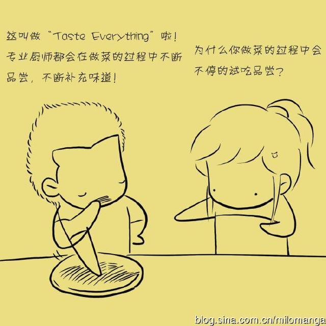 食材素材简笔画卡通