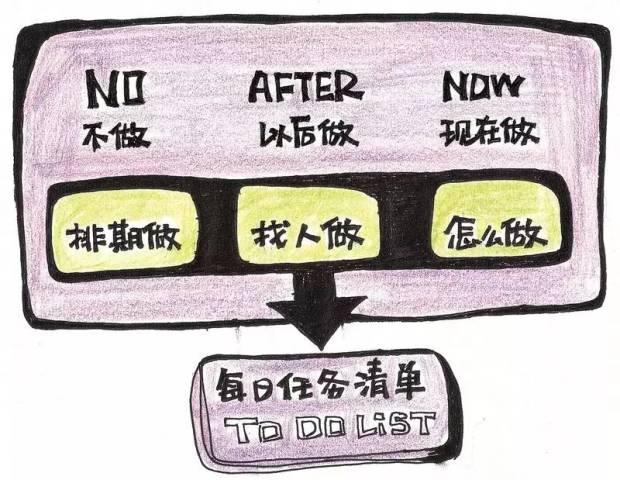 结果就是工作(学习)时间碎片化(2)客观碎片化:等待地铁时.
