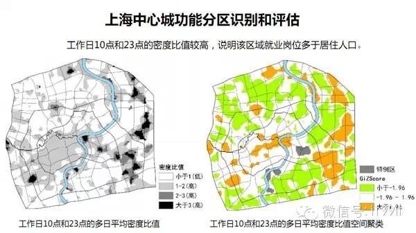 看上海城市空间结构
