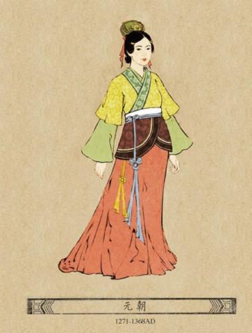惊艳的中国古代美女服饰变迁