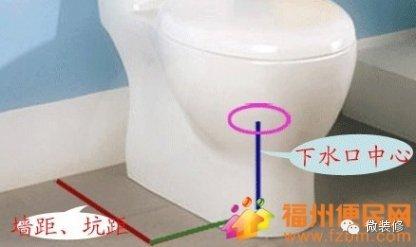 选马桶是地排水(前下水)的还是墙排水(后下水)的好呢