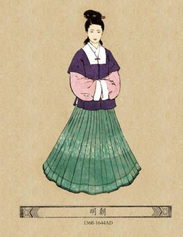 惊艳的中国古代美女服饰变迁图片