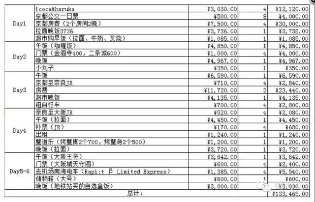 史上最全关西日本v酒店酒店(攻略+机票+秘诀+全坑爹游戏的通关签证图片