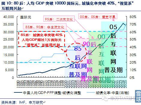 中国 gdp ppp_中国地图