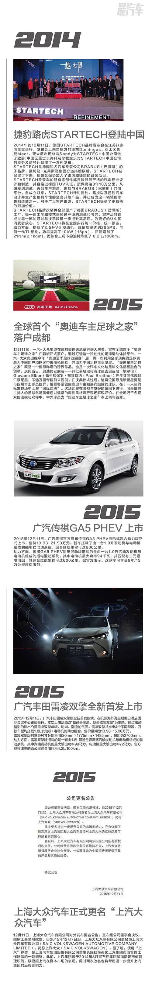 """上海大众汽车正式更名""""上汽大众汽车"""" 车史上的今天12月11日"""