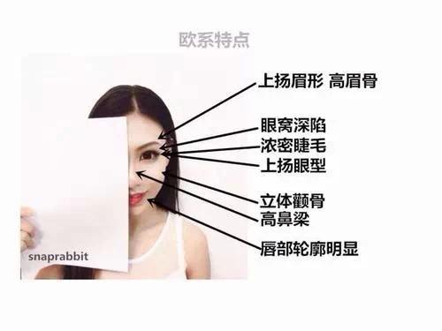 韩式和欧式眼妆的区别   眼线其实不会像那些彩妆达人一样一笔画