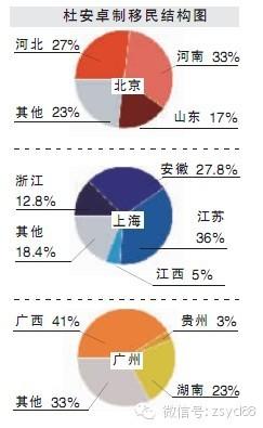 别姓人口_中国最简单的姓氏之一,只有三笔,很多人却不知怎么读
