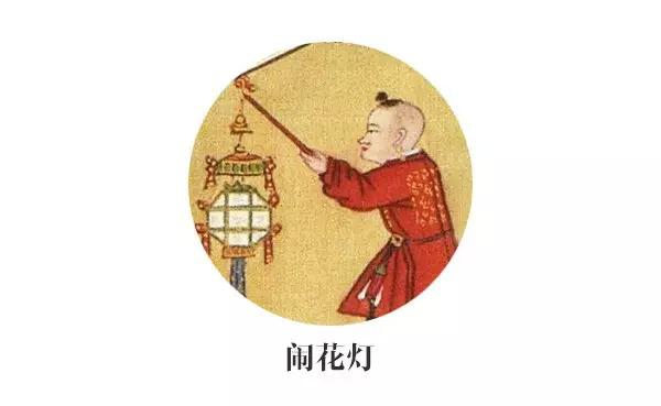 元宵节:穿越千年的灯火