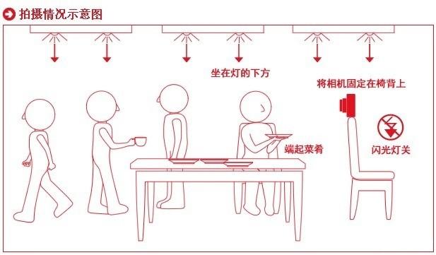自拍杆接线原理图