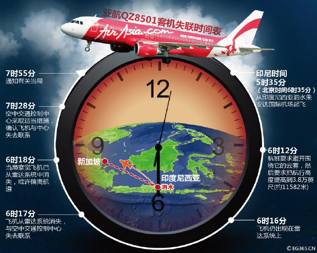 飞机遇险,不同情况如何应对?